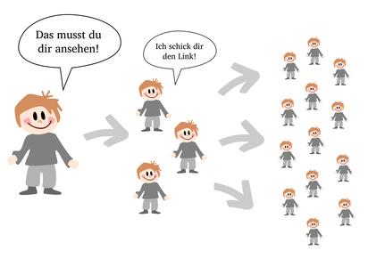 Über Heileungsberichte.de sprechen